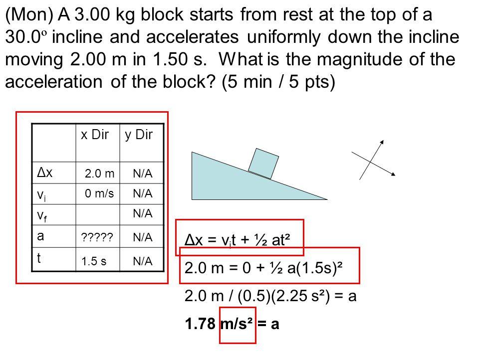 x Diry Dir ΔxΔx vivi vfvf a t N/A 2.0 m 0 m/s 1.5 s Δx = v i t + ½ at² 2.0 m = 0 + ½ a(1.5s)² 2.0 m / (0.5)(2.25 s²) = a 1.78 m/s² = a ?????