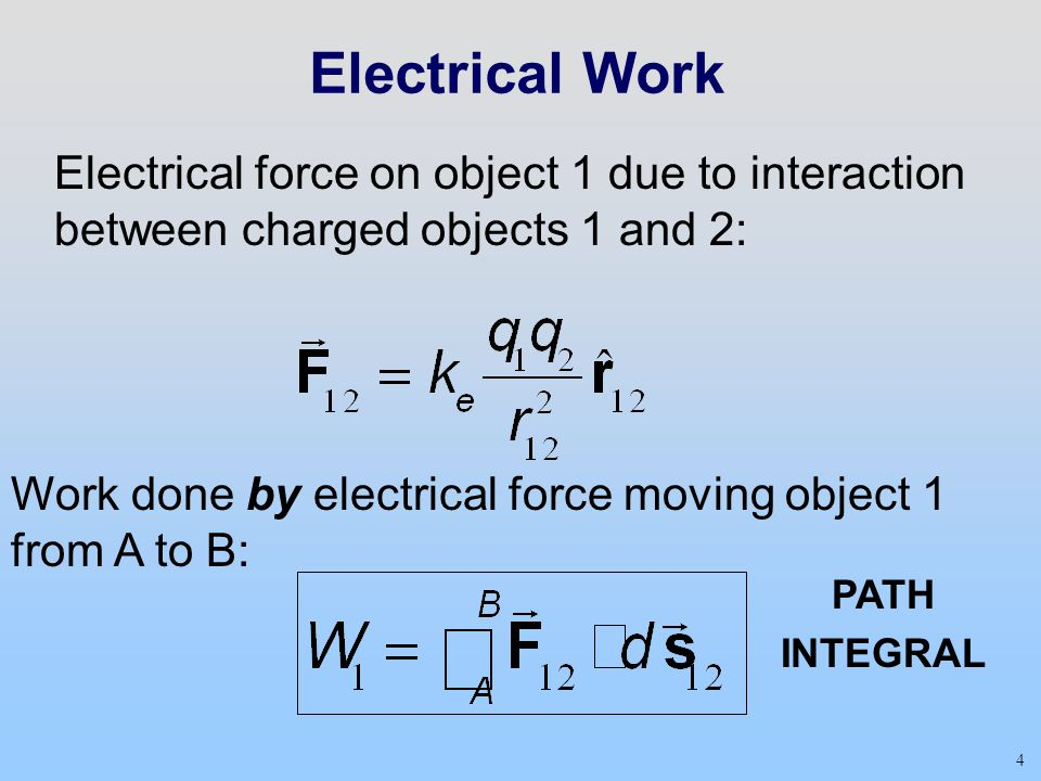 15 Configuration Energy What is the potential energy stored in a configuration of charged objects.