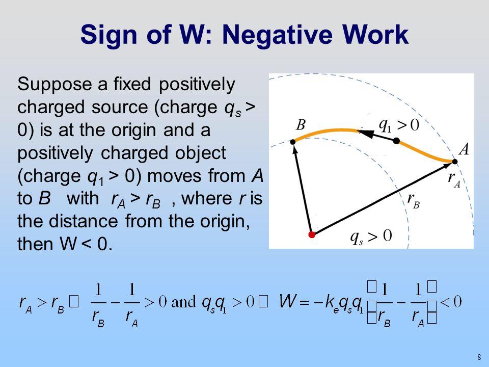 9 Work and Change in Kinetic Energy