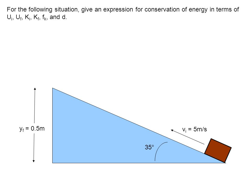 For the following situation, give an expression for conservation of energy in terms of U i, U f, K i, K f, f k, and d.