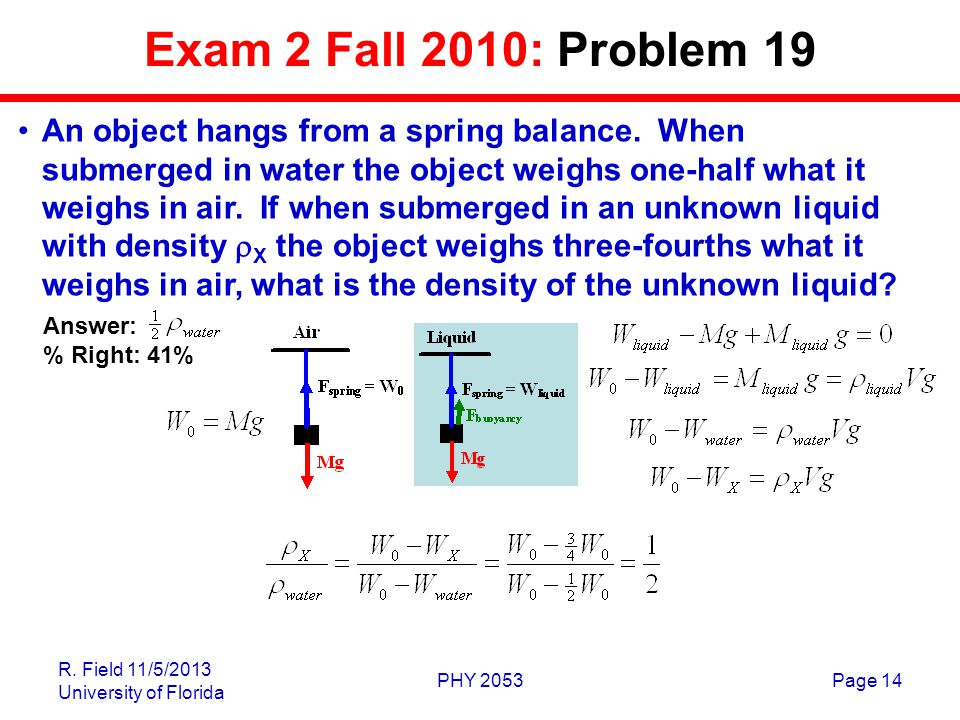 R. Field 11/5/2013 University of Florida PHY 2053Page 14 Exam 2 Fall 2010: Problem 19 An object hangs from a spring balance. When submerged in water t