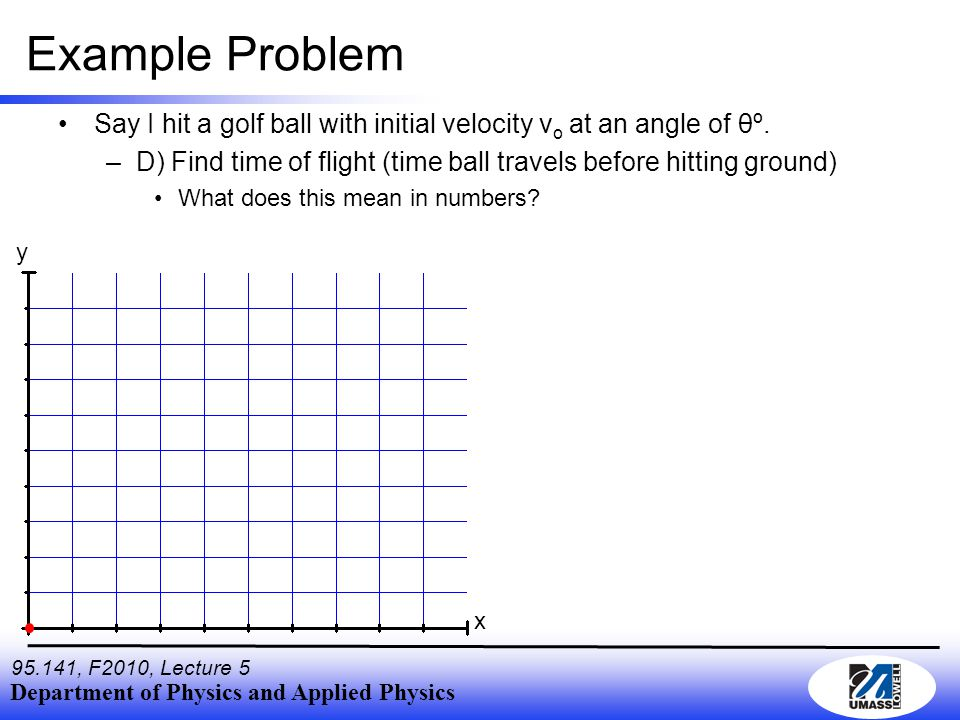 Department of Physics and Applied Physics 95.141, F2010, Lecture 5 Example Problem Say I hit a golf ball with initial velocity v o at an angle of θº.