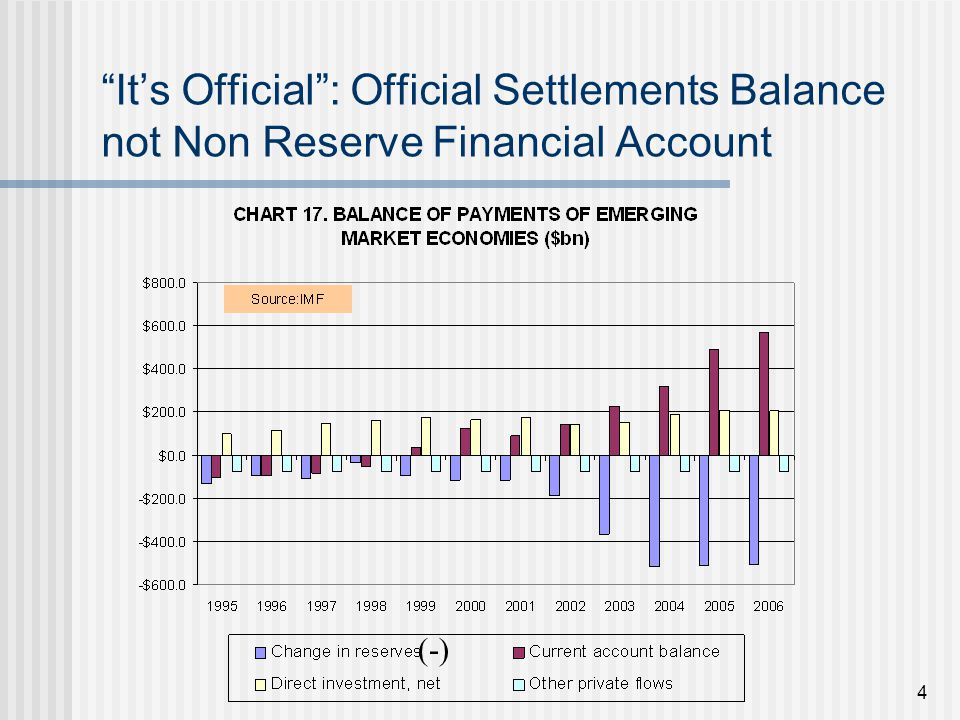 4 It's Official : Official Settlements Balance not Non Reserve Financial Account (-)