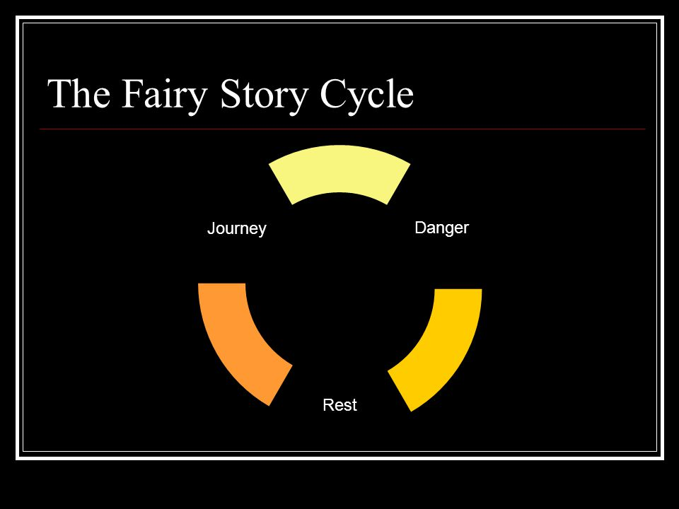 A Little About Fairy Stories Fairy story characters are either good or bad, rarely in between.