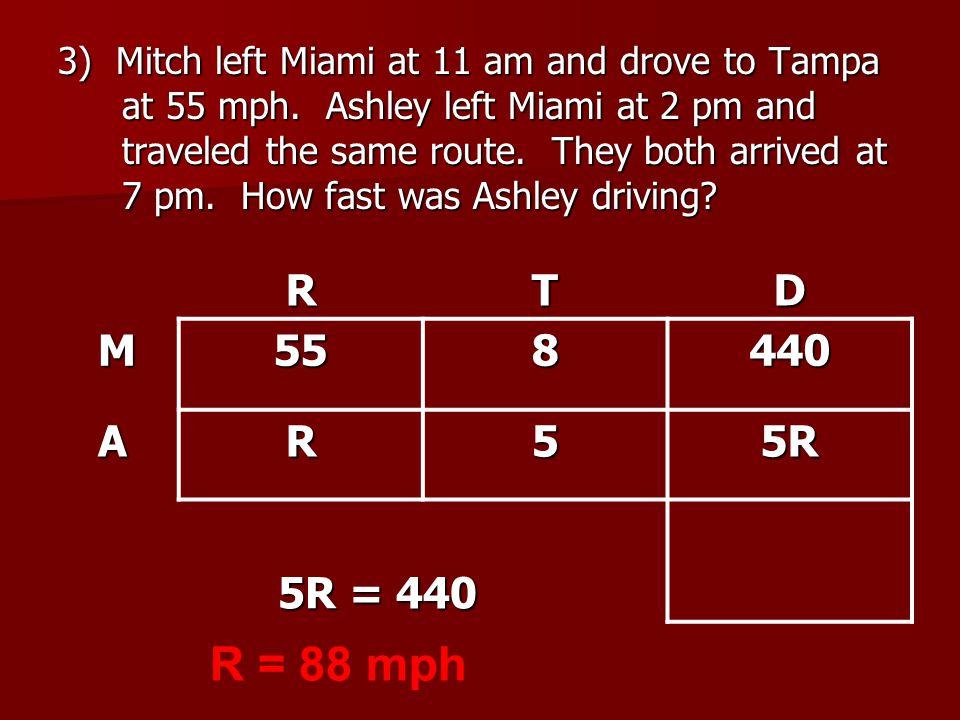 RTD M558440 AR55R 5R = 440 R = 88 mph