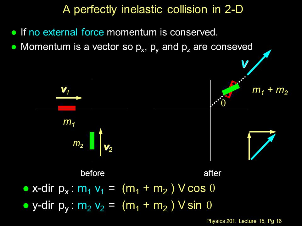 Physics 201: Lecture 15, Pg 16 A perfectly inelastic collision in 2-D vv1vv1 vv2vv2 V beforeafter m1m1 m2m2 m 1 + m 2 x-dir p x : m 1 v 1 = (m 1 + m 2 ) V cos  y-dir p y : m 2 v 2 = (m 1 + m 2 ) V sin  l If no external force momentum is conserved.