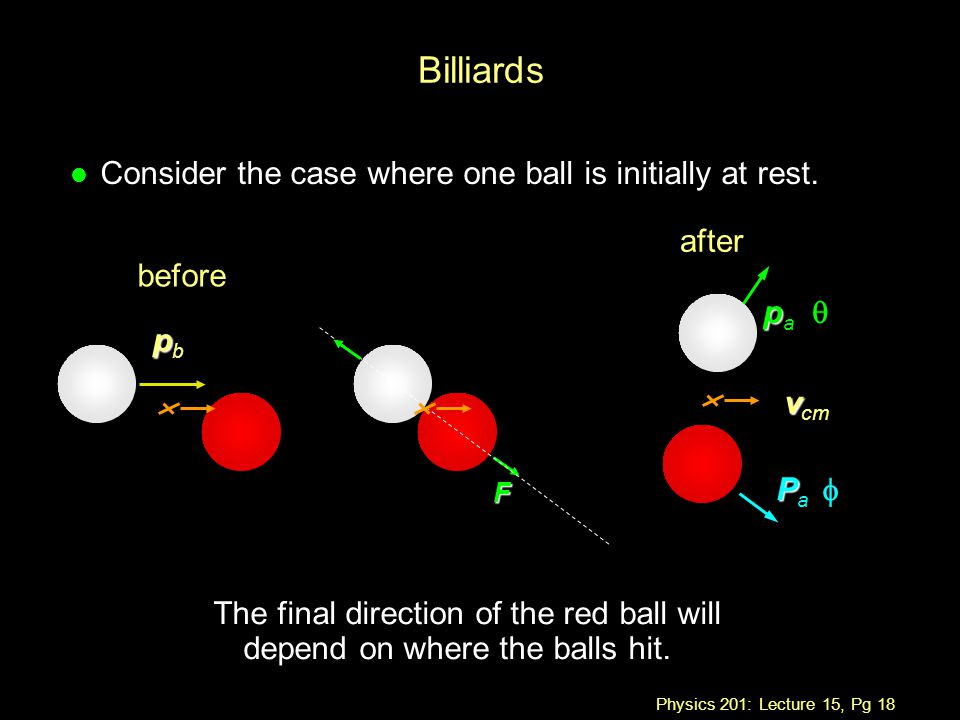 Physics 201: Lecture 15, Pg 18 Billiards l Consider the case where one ball is initially at rest.