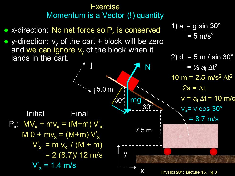 Physics 201: Lecture 15, Pg 8 Exercise Momentum is a Vector (!) quantity Initial Final P x : MV x + mv x = (M+m) V ' x M 0 + mv x = (M+m) V ' x V ' x = m v x / (M + m) = 2 (8.7)/ 12 m/s V ' x = 1.4 m/s l x-direction: No net force so P x is conserved l y-direction: v y of the cart + block will be zero and we can ignore v y of the block when it lands in the cart.