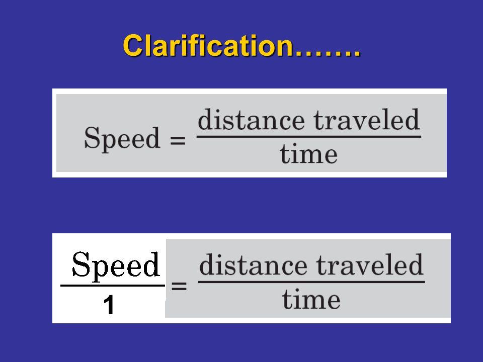 Clarification……. 1