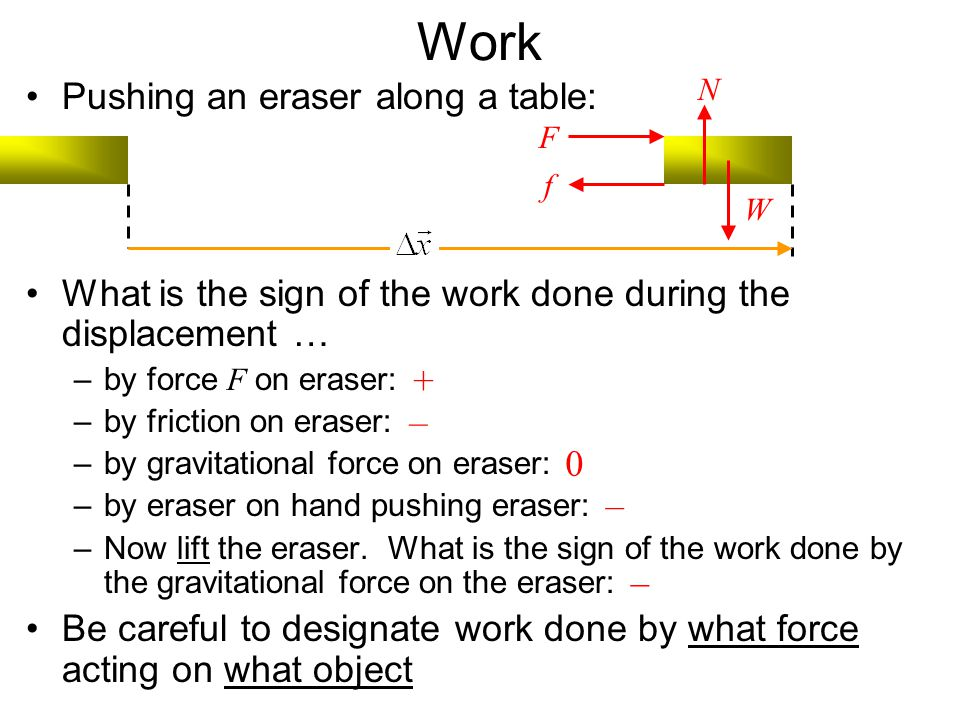 Power Definition of work says nothing about the passage of time, but sometimes we want to know how quickly work is done Power = time rate at which work is done (scalar quantity) Average work done per unit time = Average power = P ave =  W /  t (  W = work done during time interval  t) Can also write P ave = Fv ave Units of power: 1 J/s = 1 Watt (W) Elevator Power Demo