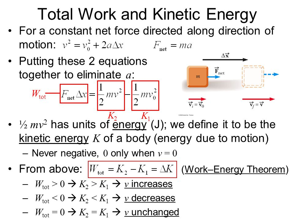 Total Work and Kinetic Energy For a constant net force directed along direction of motion: Putting these 2 equations together to eliminate a : ½ mv 2 has units of energy (J); we define it to be the kinetic energy K of a body (energy due to motion) –Never negative, 0 only when v = 0 From above: (Work–Energy Theorem) – W tot > 0  K 2 > K 1  v increases – W tot < 0  K 2 < K 1  v decreases – W tot = 0  K 2 = K 1  v unchanged W tot K2K2 K1K1
