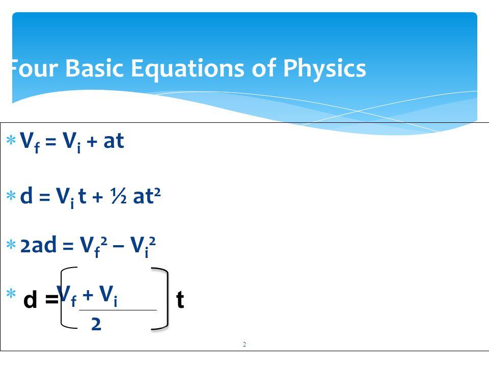  G: a = 9.8 m/s 2 V i = 0 (starting from rest) t = 1.5 s U: V f = .