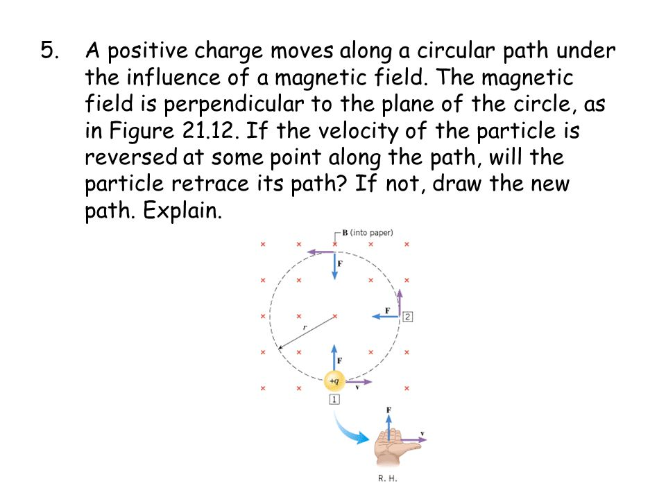 5.A positive charge moves along a circular path under the influence of a magnetic field. The magnetic field is perpendicular to the plane of the circl