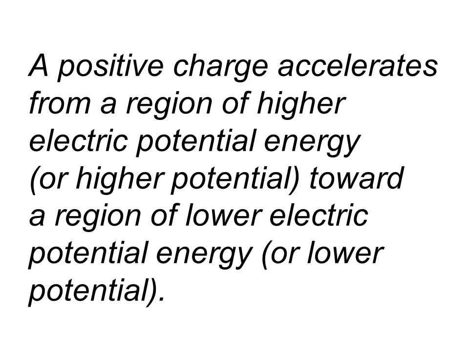 A negative charge accelerates from a region of lower potential toward a region of higher potential.