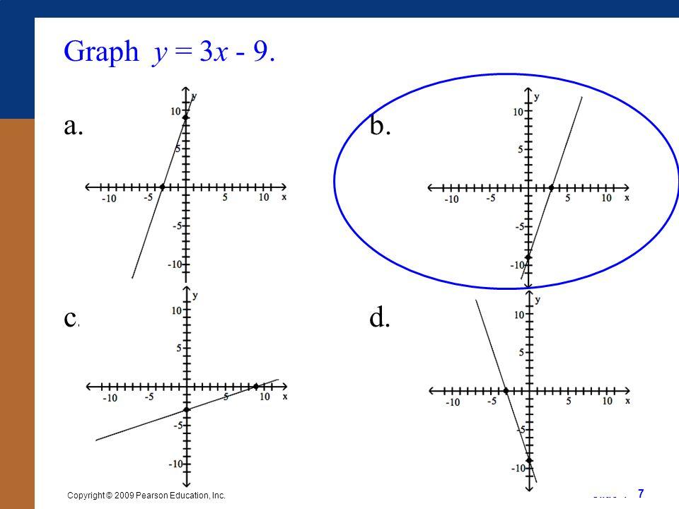Slide 1 - 7 Copyright © 2009 Pearson Education, Inc. Graph y = 3x - 9. a.b. c.d.