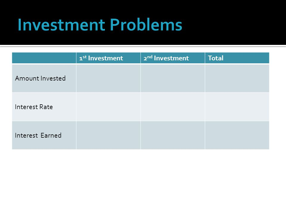 1 st Investment2 nd InvestmentTotal Amount Invested Interest Rate Interest Earned