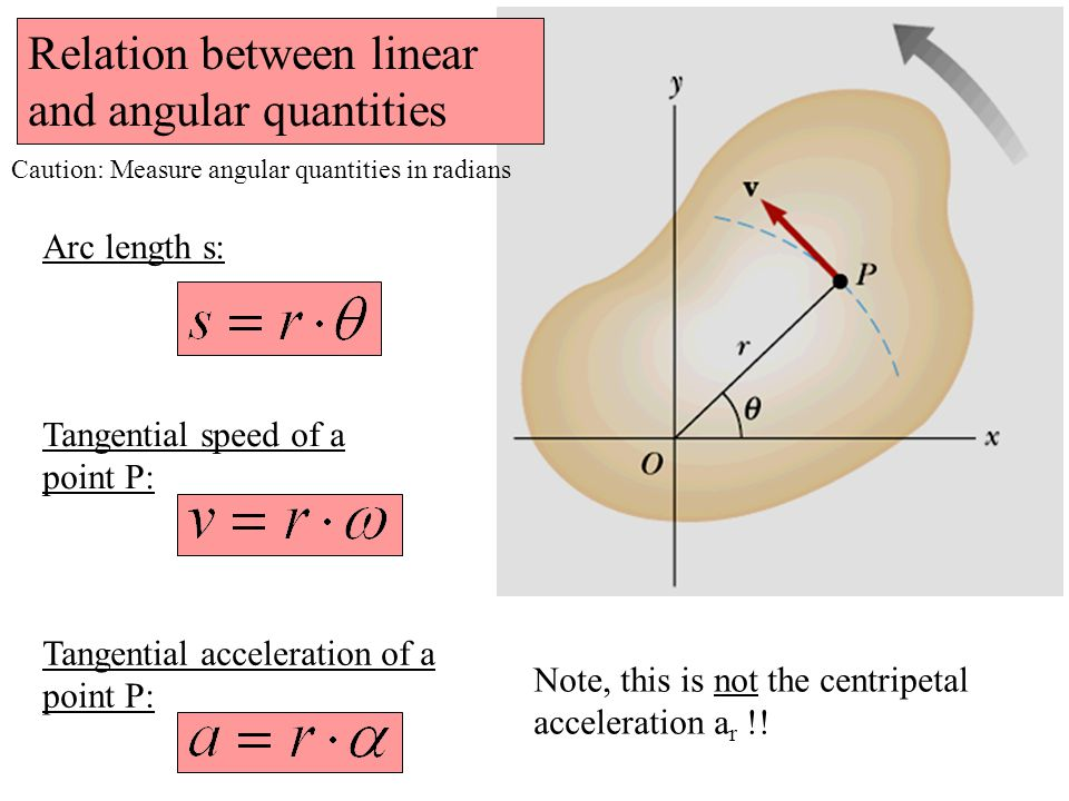 Relation between linear and angular quantities Tangential speed of a point P: Tangential acceleration of a point P: Note, this is not the centripetal acceleration a r !.