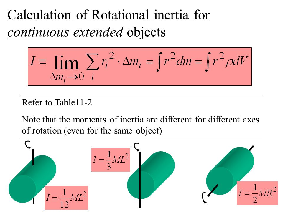Calculation of Rotational inertia for continuous extended objects Refer to Table11-2 Note that the moments of inertia are different for different axes of rotation (even for the same object)
