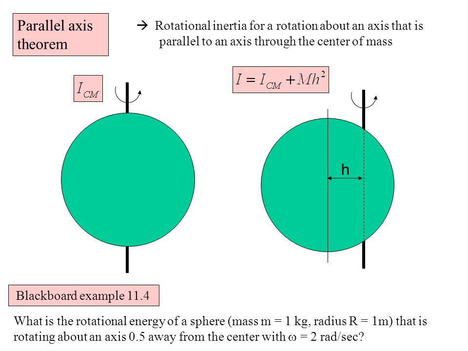 Parallel axis theorem  Rotational inertia for a rotation about an axis that is parallel to an axis through the center of mass h What is the rotational energy of a sphere (mass m = 1 kg, radius R = 1m) that is rotating about an axis 0.5 away from the center with  = 2 rad/sec.