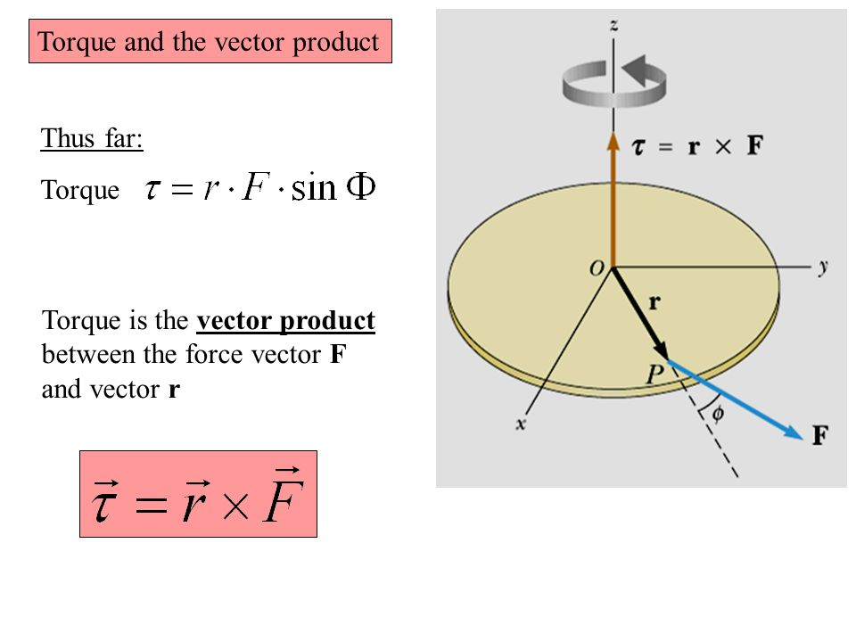 Torque and the vector product Thus far: Torque Torque is the vector product between the force vector F and vector r