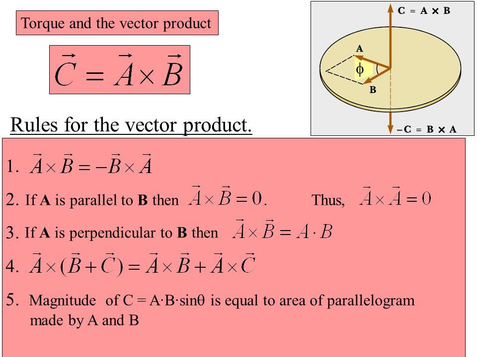 Torque and the vector product Rules for the vector product.