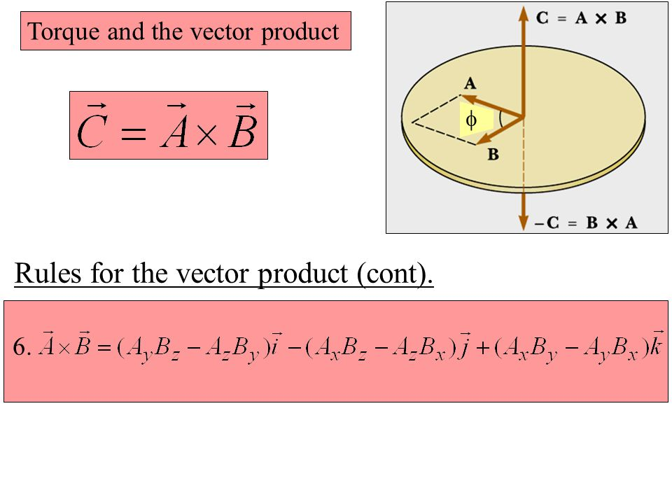 Torque and the vector product Rules for the vector product (cont). 6. 