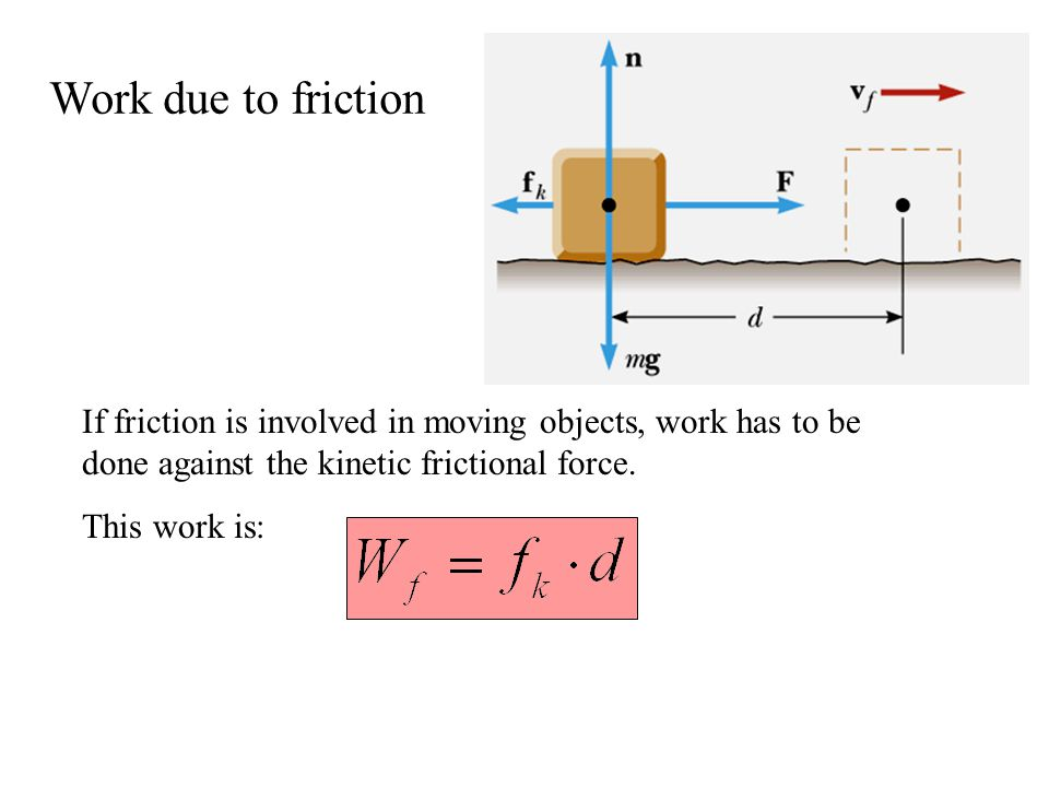 Work due to friction If friction is involved in moving objects, work has to be done against the kinetic frictional force.