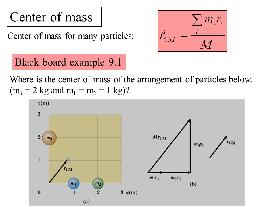 Center of mass Center of mass for many particles: Where is the center of mass of the arrangement of particles below.