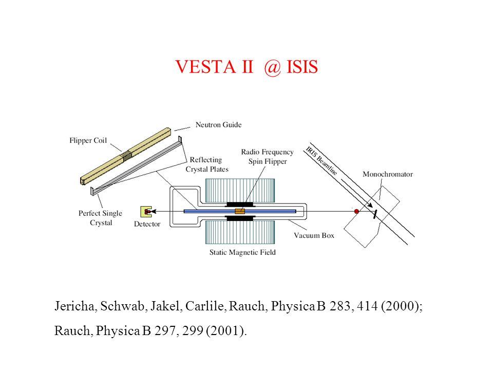 VESTA II @ ISIS Jericha, Schwab, Jakel, Carlile, Rauch, Physica B 283, 414 (2000); Rauch, Physica B 297, 299 (2001).