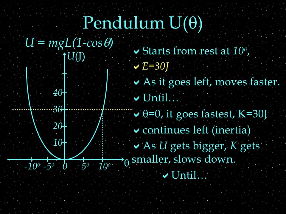 Pendulum U(  ) U = mgL(1-cos  )  Starts from rest at 10 o, with E=30J  As it goes left, moves faster.