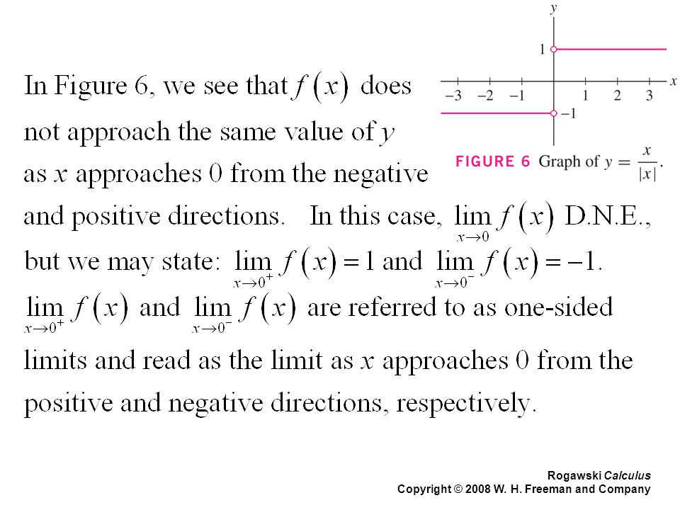 Rogawski Calculus Copyright © 2008 W. H. Freeman and Company