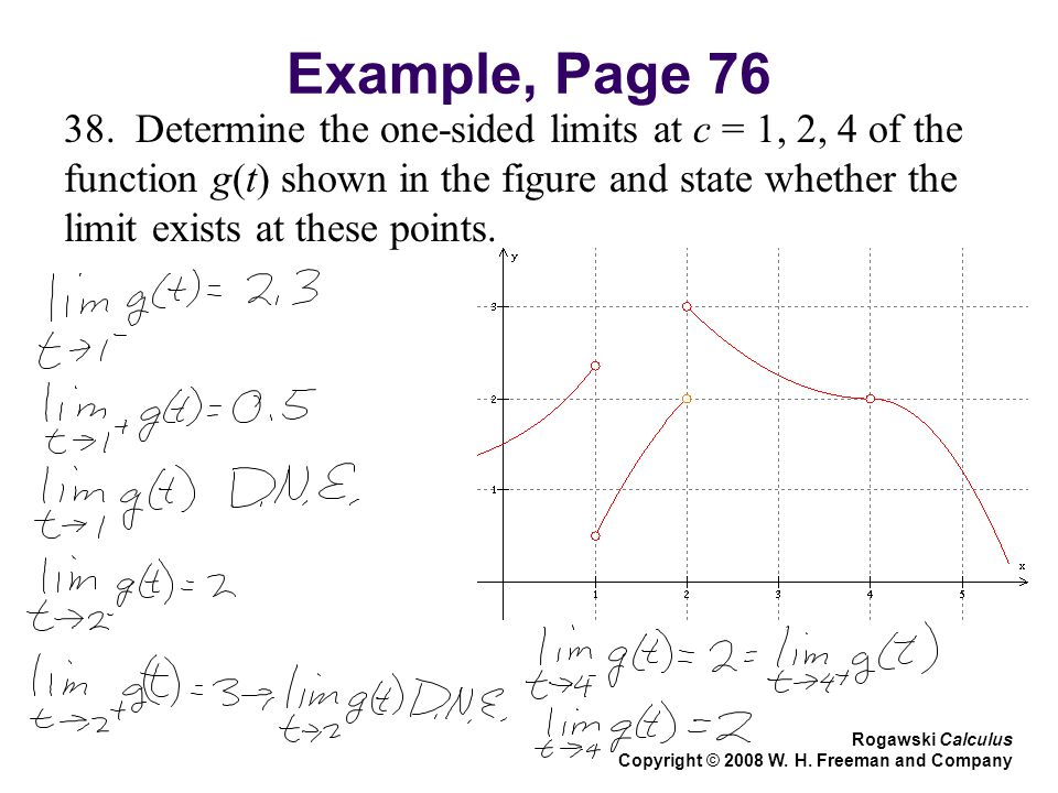 Example, Page 76 38. Determine the one-sided limits at c = 1, 2, 4 of the function g(t) shown in the figure and state whether the limit exists at thes