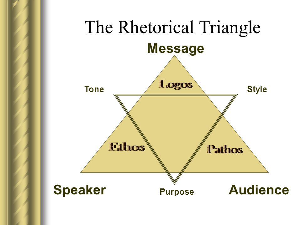 The Rhetorical Purpose Under what circumstances is the author addressing his/her audience.