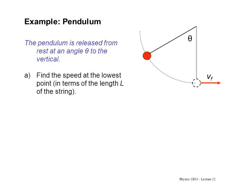 Physics 1D03 - Lecture 22 Example: Pendulum vfvf The pendulum is released from rest at an angle θ to the vertical.