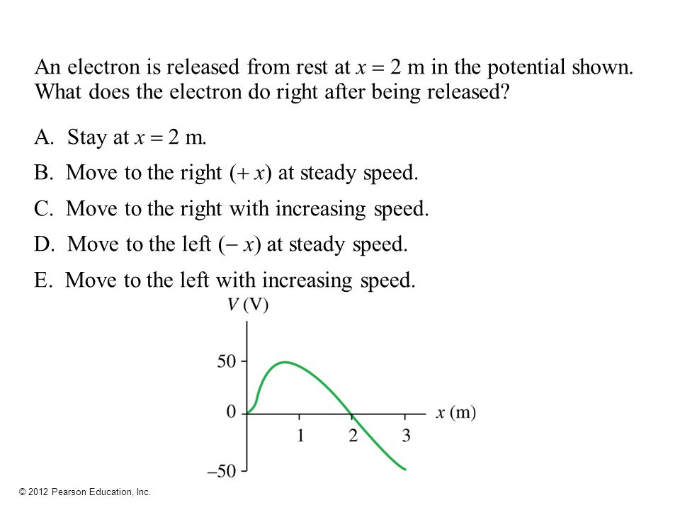 © 2012 Pearson Education, Inc. An electron is released from rest at x  2 m in the potential shown.