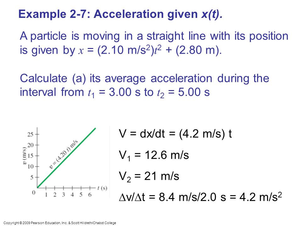 Copyright © 2009 Pearson Education, Inc. & Scott Hildreth/Chabot College Example 2-7: Acceleration given x(t). A particle is moving in a straight line