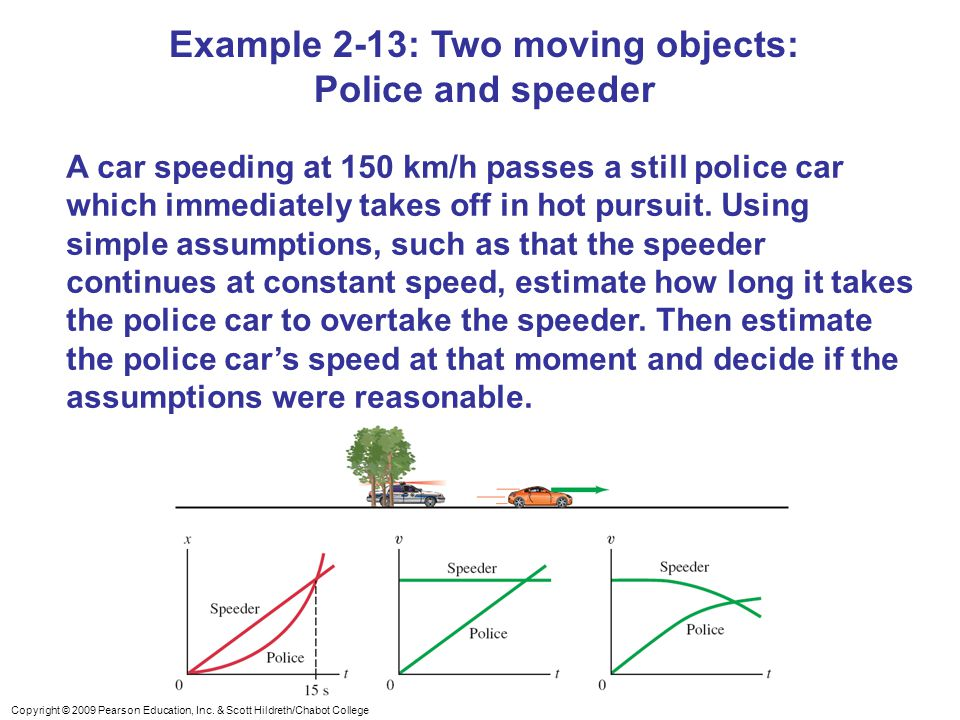 Copyright © 2009 Pearson Education, Inc. & Scott Hildreth/Chabot College Example 2-13: Two moving objects: Police and speeder A car speeding at 150 km
