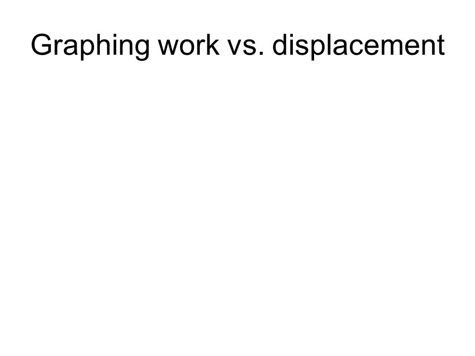 Graphing work vs. displacement