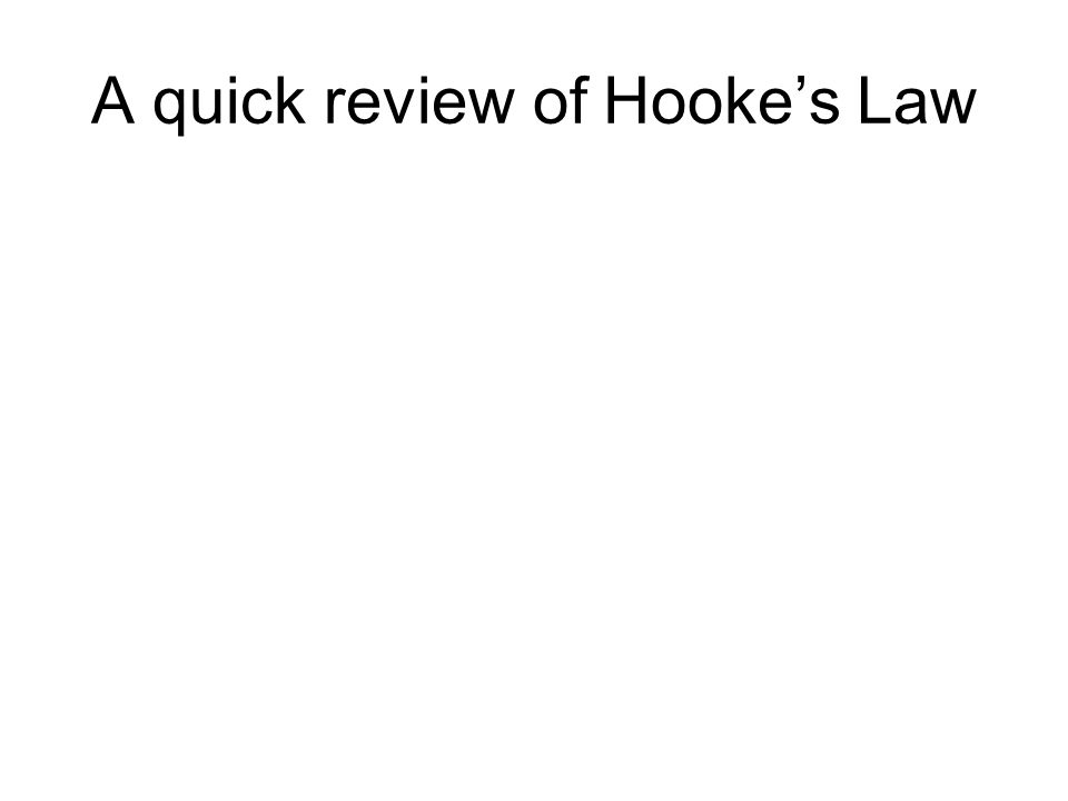 A quick review of Hooke's Law
