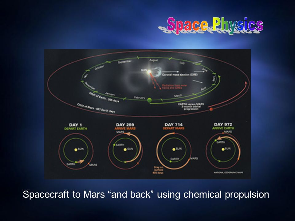 "Spacecraft to Mars ""and back"" using chemical propulsion"