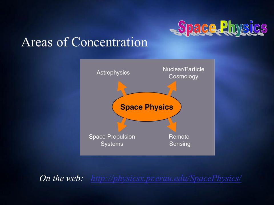 Areas of Concentration On the web: http://physicsx.pr.erau.edu/SpacePhysics/http://physicsx.pr.erau.edu/SpacePhysics/