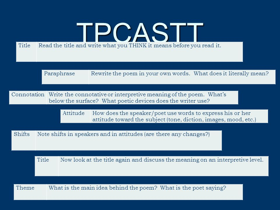 TPCASTT TitleRead the title and write what you THINK it means before you read it.
