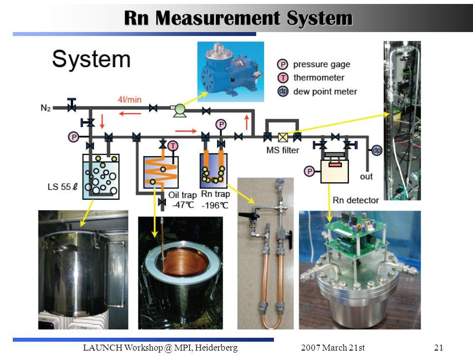 2007 March 21stLAUNCH Workshop @ MPI, Heiderberg21 Rn Measurement System