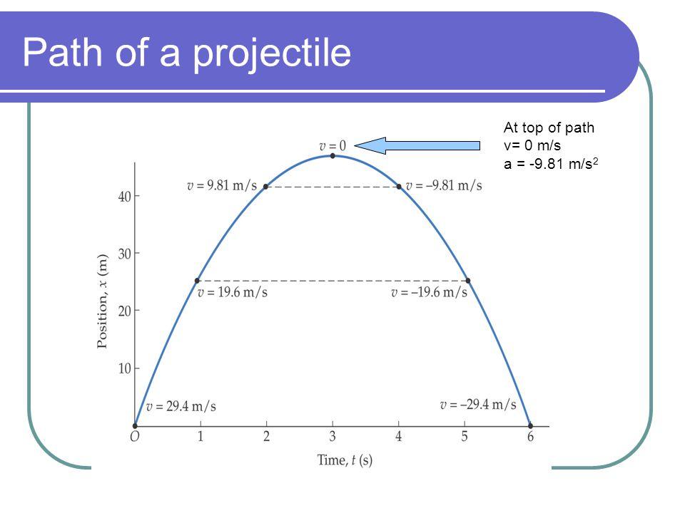 Path of a projectile At top of path v= 0 m/s a = -9.81 m/s 2