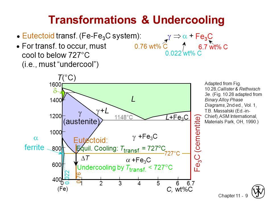 Chapter 11 - 30 2014 Al Alloy: Maxima on TS curves.