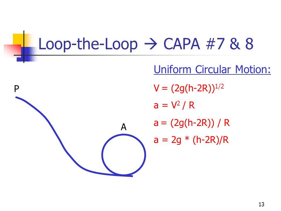 12 Loop-the-Loop  CAPA #7 & 8 Conserve Energy: K 1 + U 1 = K 2 + U 2 0 + mgh = ½mV 2 + mg(2R) mg(h-2R) = ½mV 2 2g(h-2R) = V 2 V = (2g(h-2R)) 1/2 P A