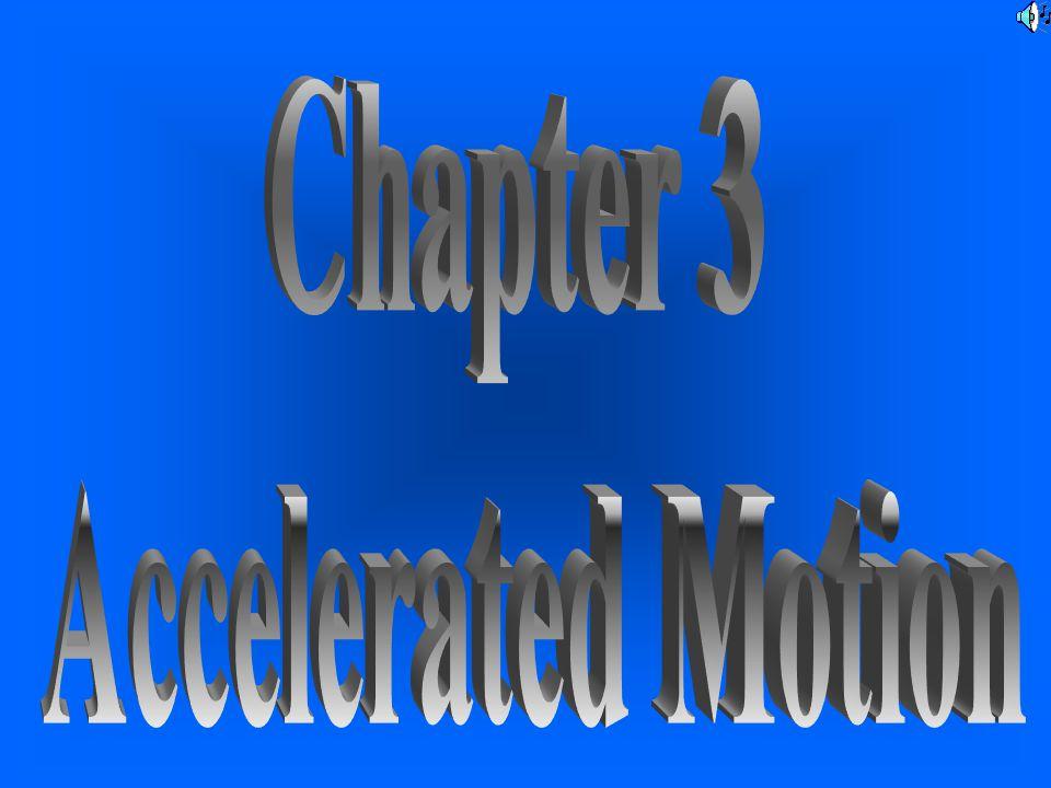Displacement with Constant Acceleration Δd = ½ (v i + v f )Δt