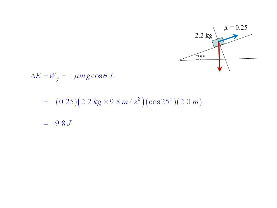 3.A block of mass m is initially moving to the right on a horizontal frictionless surface at a speed v.