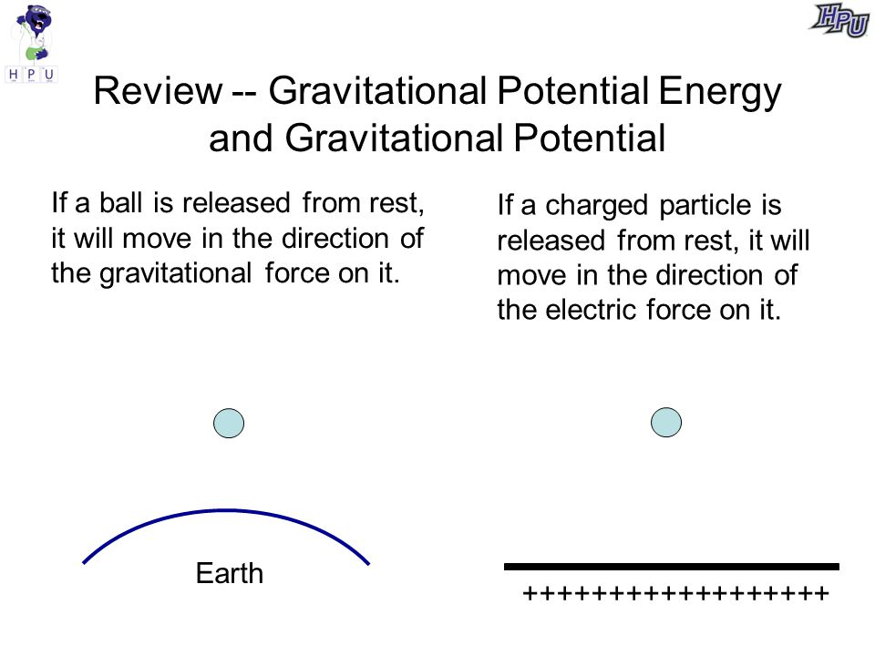 Review -- Gravitational Potential Energy and Gravitational Potential Earth If a ball is released from rest, it will move in the direction of the gravitational force on it.