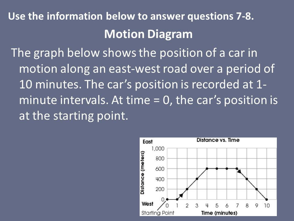 Use the information below to answer questions 7-8.
